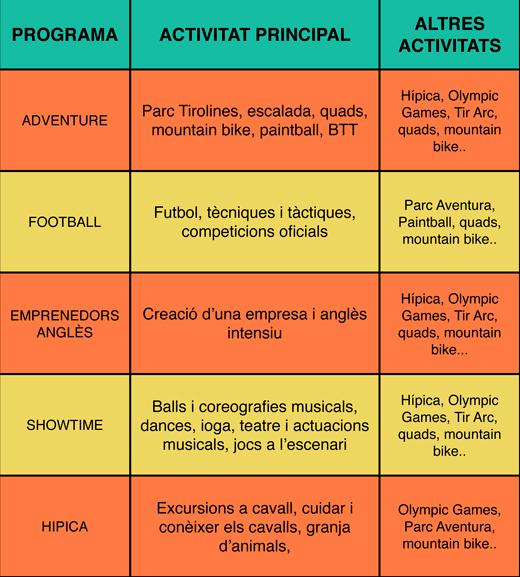 Programes-Topcolonies-2